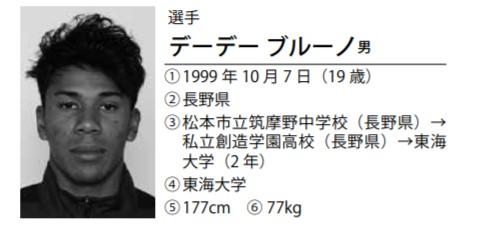 デーデーブルーノの身長体重